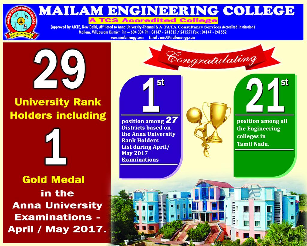 University Rank – Mailam Engineering College